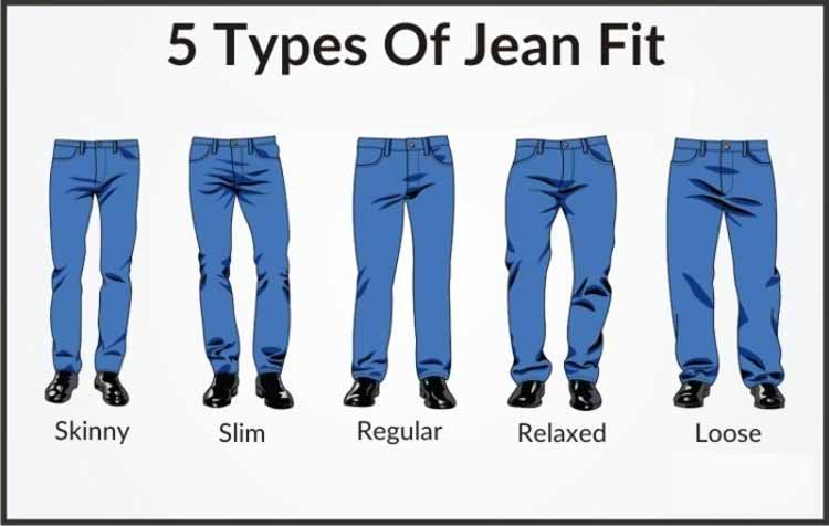 Denims – How To Decide Your Style?