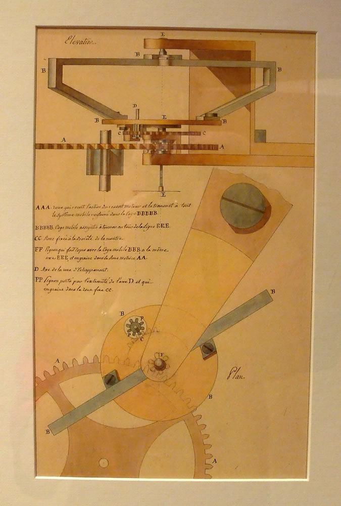 Breguet's tourbillon patent